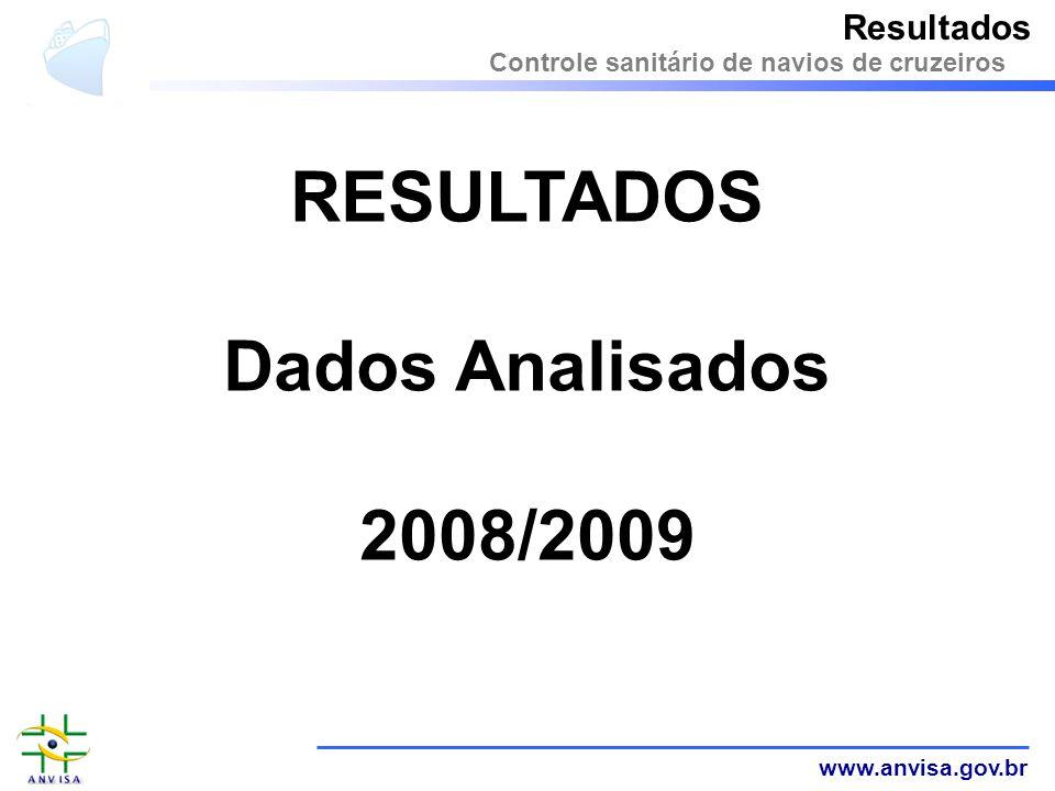 www.anvisa.gov.br RESULTADOS Dados Analisados 2008/2009 Controle sanitário de navios de cruzeiros Resultados
