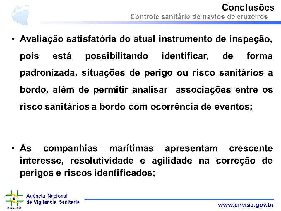 www.anvisa.gov.br Agência Nacional de Vigilância Sanitária Avaliação satisfatória do atual instrumento de inspeção, pois está possibilitando identific