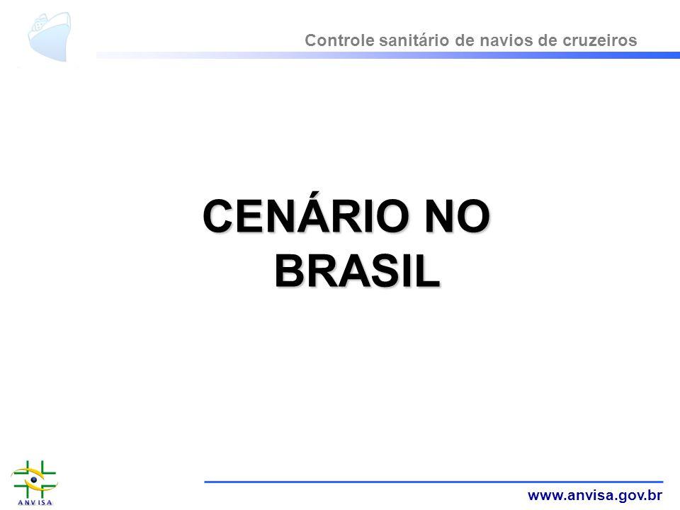 www.anvisa.gov.br CENÁRIO NO BRASIL Controle sanitário de navios de cruzeiros