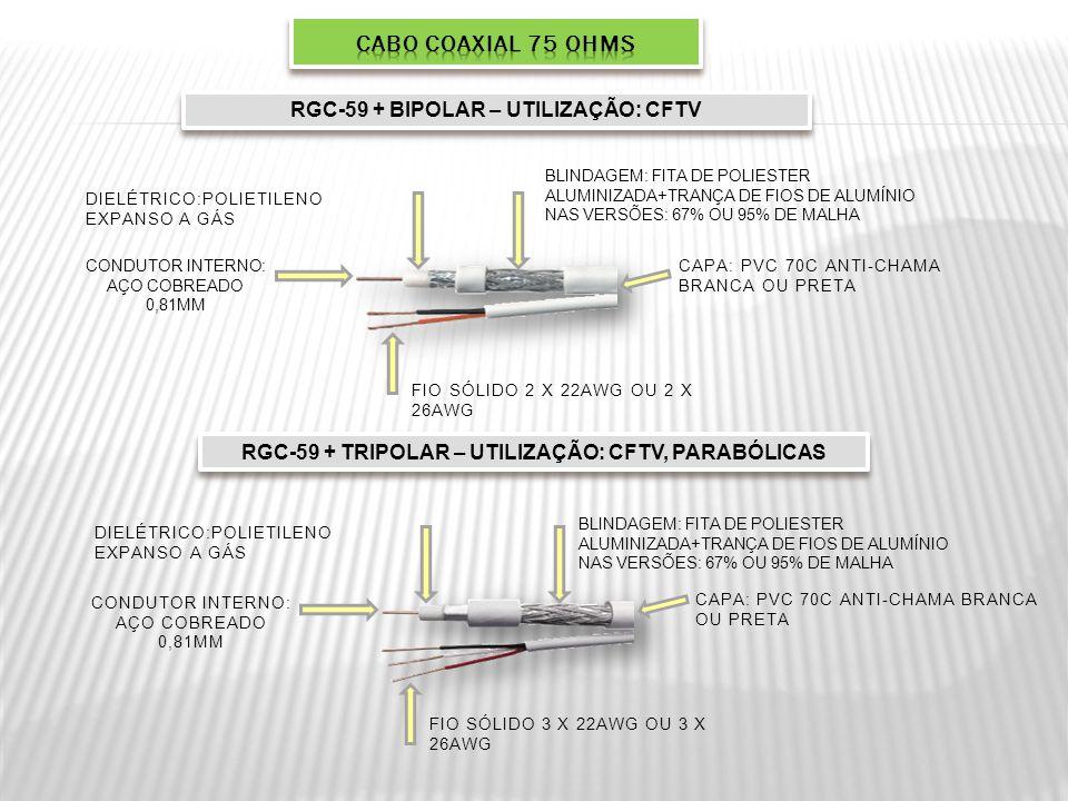 RGC-59 + BIPOLAR – UTILIZAÇÃO: CFTV RGC-59 + TRIPOLAR – UTILIZAÇÃO: CFTV, PARABÓLICAS CONDUTOR INTERNO: AÇO COBREADO 0,81MM CONDUTOR INTERNO: AÇO COBR
