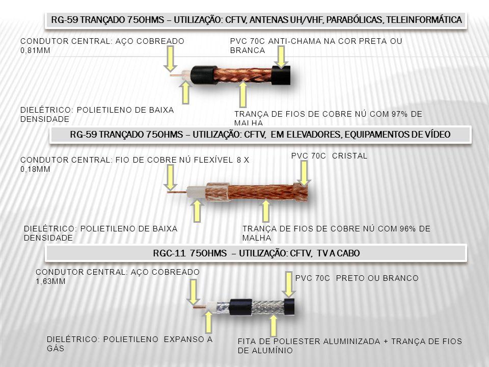RG-59 TRANÇADO 75OHMS – UTILIZAÇÃO: CFTV, ANTENAS UH/VHF, PARABÓLICAS, TELEINFORMÁTICA CONDUTOR CENTRAL: AÇO COBREADO 0,81MM PVC 70C ANTI-CHAMA NA COR