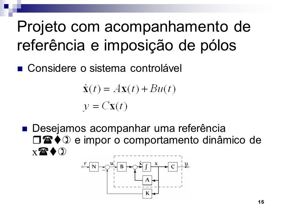 15 Projeto com acompanhamento de referência e imposição de pólos Considere o sistema controlável Desejamos acompanhar uma referência r(t) e impor o co