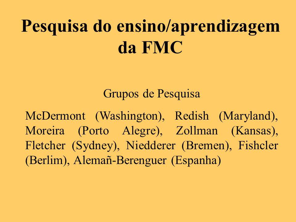 Pesquisa do ensino/aprendizagem da FMC Grupos de Pesquisa McDermont (Washington), Redish (Maryland), Moreira (Porto Alegre), Zollman (Kansas), Fletche