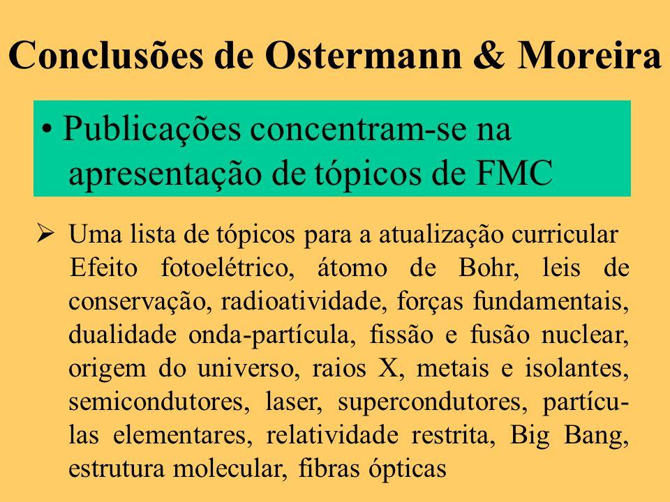 Conclusões de Ostermann & Moreira Publicações concentram-se na apresentação de tópicos de FMC  Uma lista de tópicos para a atualização curricular Efe