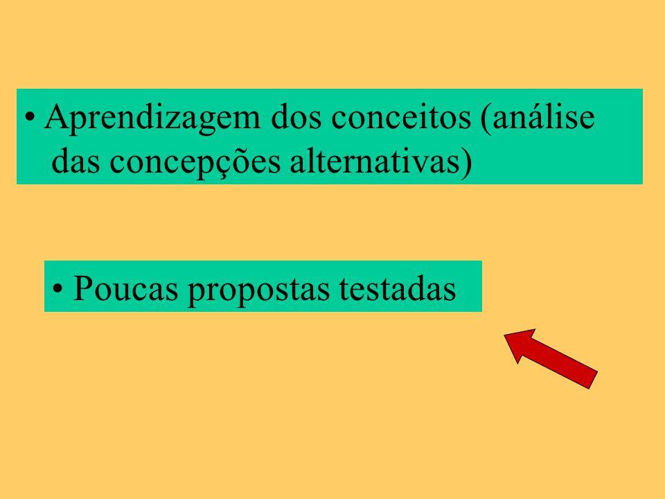 Poucas propostas testadas Aprendizagem dos conceitos (análise das concepções alternativas)
