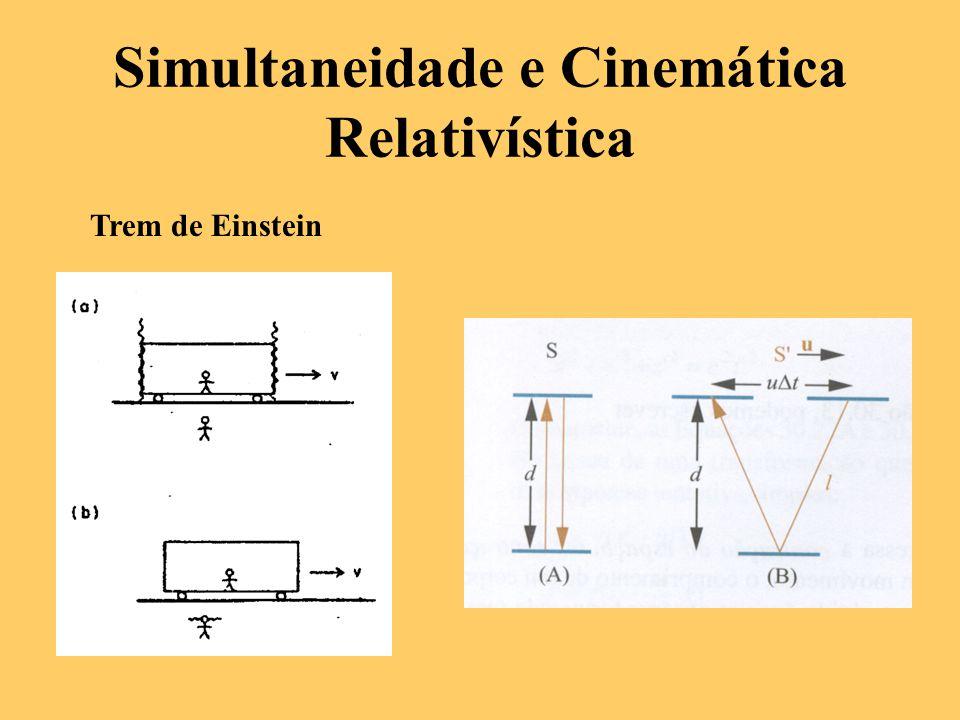 Simultaneidade e Cinemática Relativística Trem de Einstein