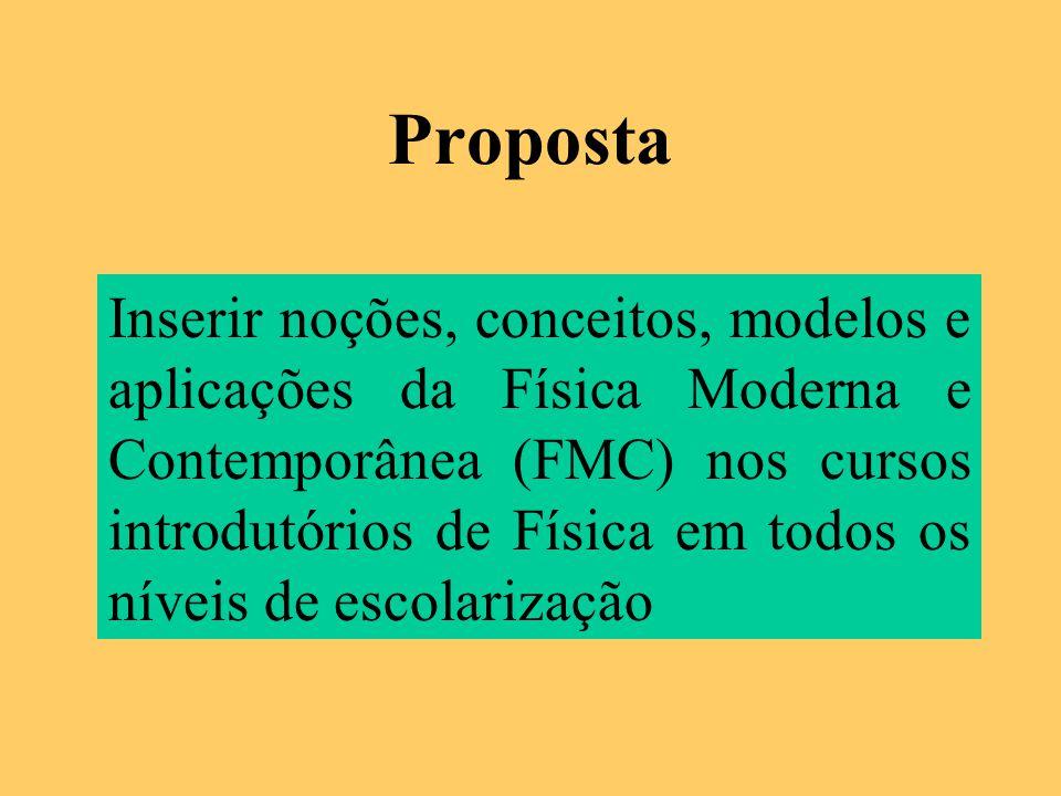 Proposta Inserir noções, conceitos, modelos e aplicações da Física Moderna e Contemporânea (FMC) nos cursos introdutórios de Física em todos os níveis
