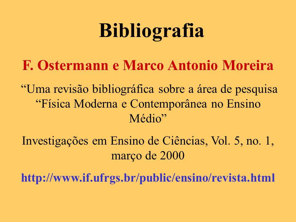 """Bibliografia F. Ostermann e Marco Antonio Moreira """"Uma revisão bibliográfica sobre a área de pesquisa """"Física Moderna e Contemporânea no Ensino Médio"""""""
