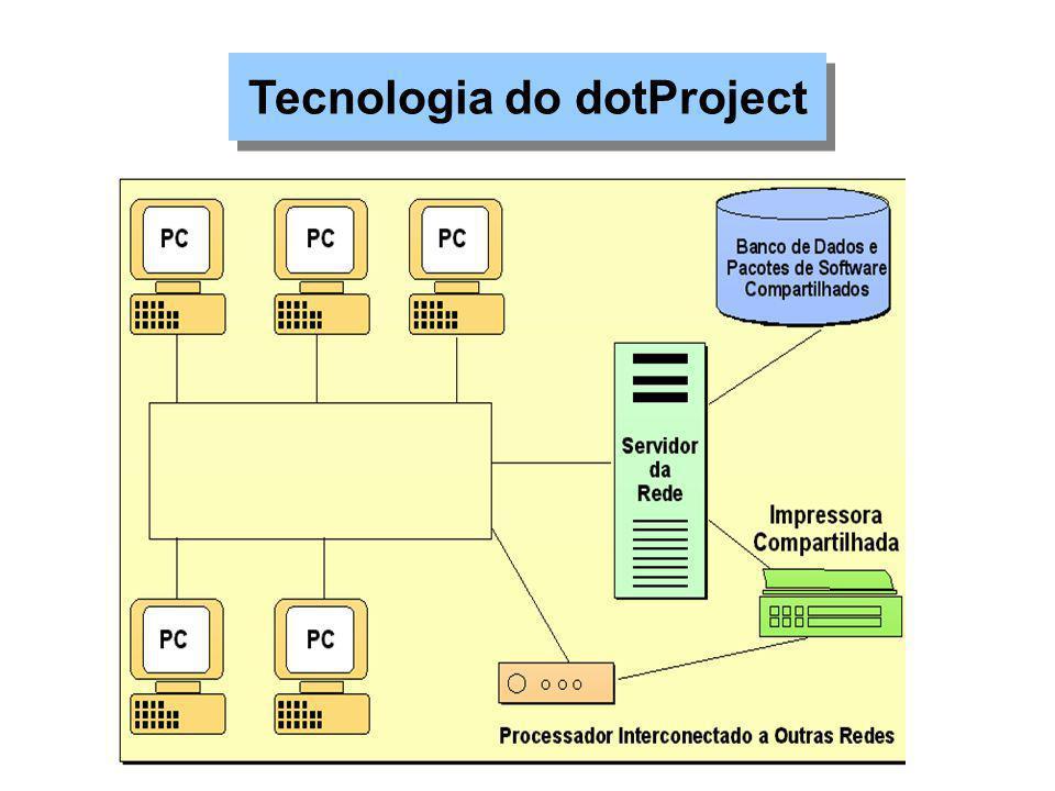 Tecnologia do dotProject