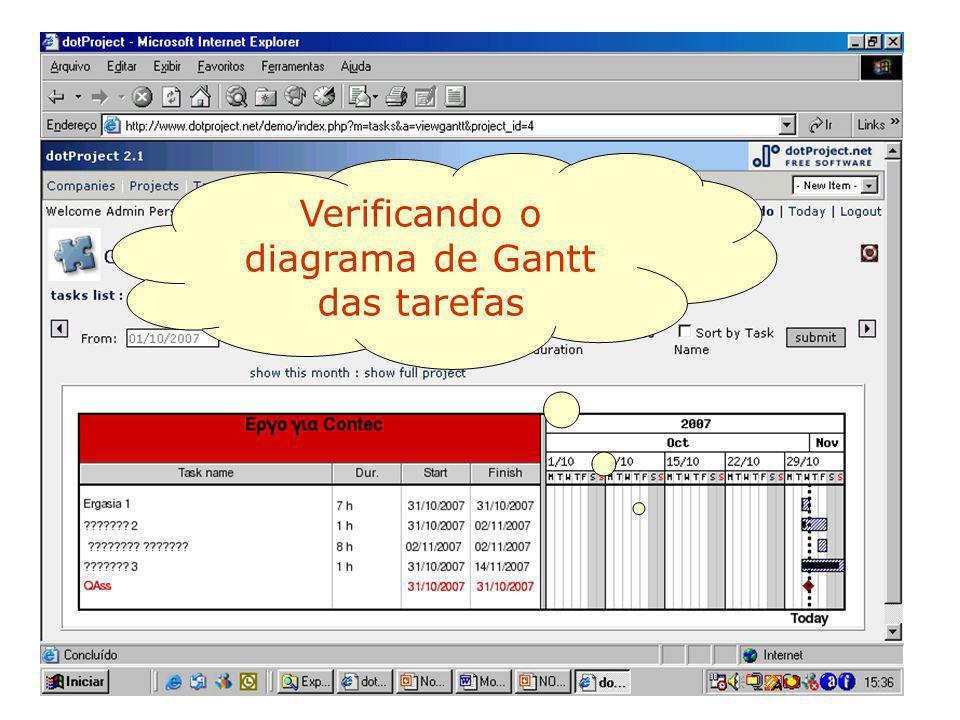 Verificando tarefas por projetos e empresas