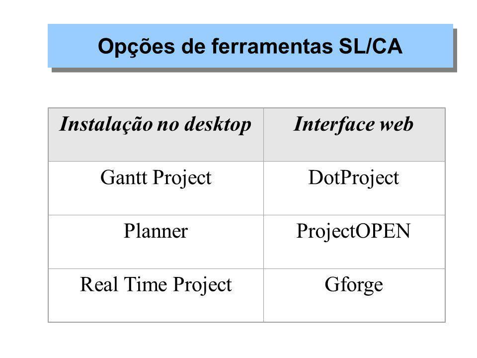 Outros aplicativos do tipo SL/CA para apoiar o gerenciamento de projetos