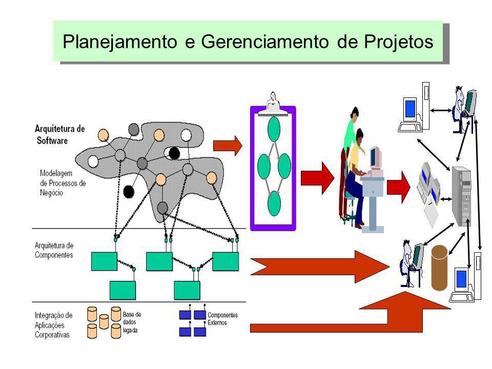 """""""Projeto: Empreendimento temporário, levado a efeito para criar um Produto/Serviço único. Projeto"""