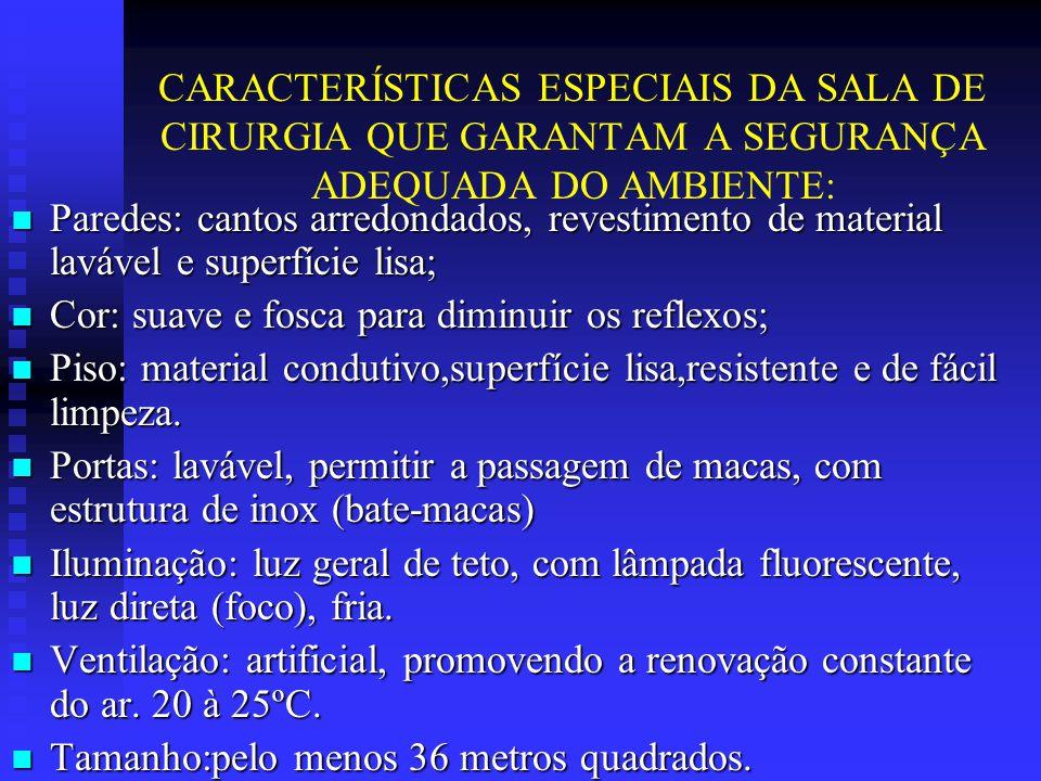 CARACTERÍSTICAS ESPECIAIS DA SALA DE CIRURGIA QUE GARANTAM A SEGURANÇA ADEQUADA DO AMBIENTE: Paredes: cantos arredondados, revestimento de material la
