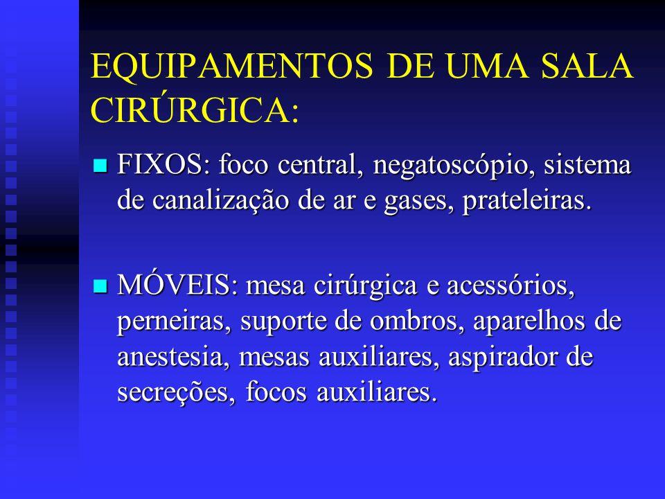 EQUIPAMENTOS DE UMA SALA CIRÚRGICA: FIXOS: foco central, negatoscópio, sistema de canalização de ar e gases, prateleiras. FIXOS: foco central, negatos
