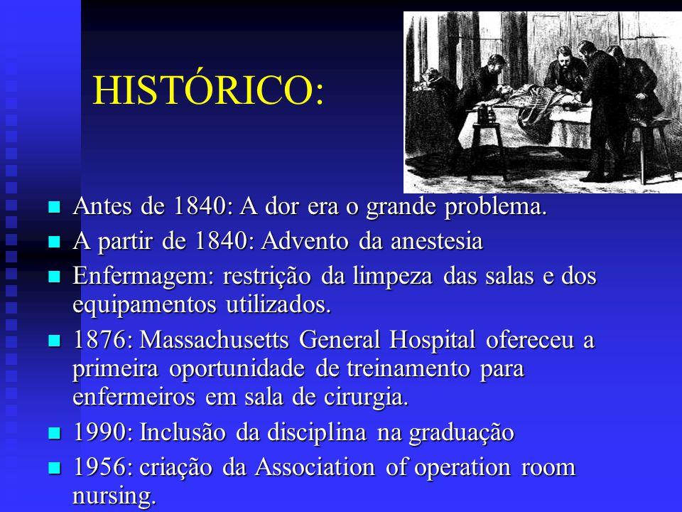 HISTÓRICO: Antes de 1840: A dor era o grande problema. Antes de 1840: A dor era o grande problema. A partir de 1840: Advento da anestesia A partir de