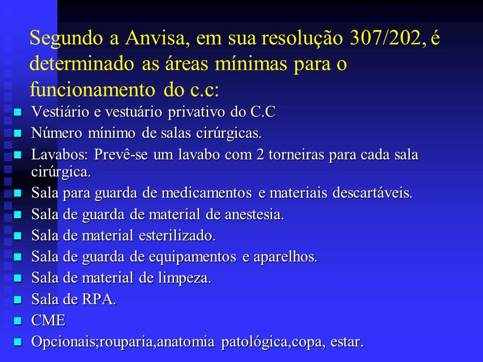 Segundo a Anvisa, em sua resolução 307/202, é determinado as áreas mínimas para o funcionamento do c.c: Vestiário e vestuário privativo do C.C Vestiár
