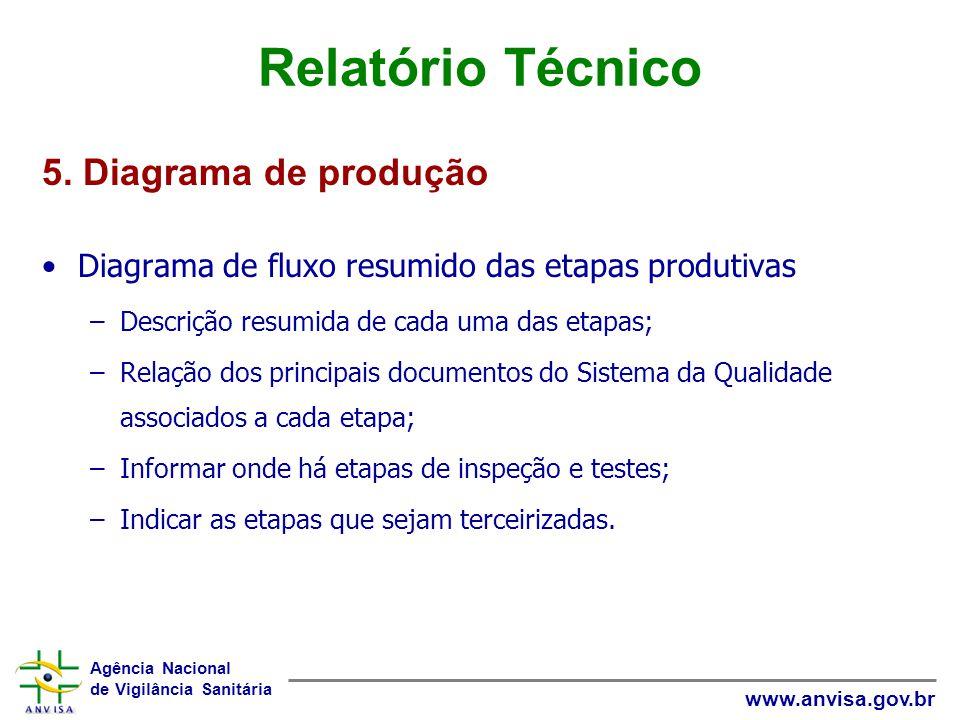 Agência Nacional de Vigilância Sanitária www.anvisa.gov.br Relatório Técnico Diagrama de fluxo resumido das etapas produtivas –Descrição resumida de c