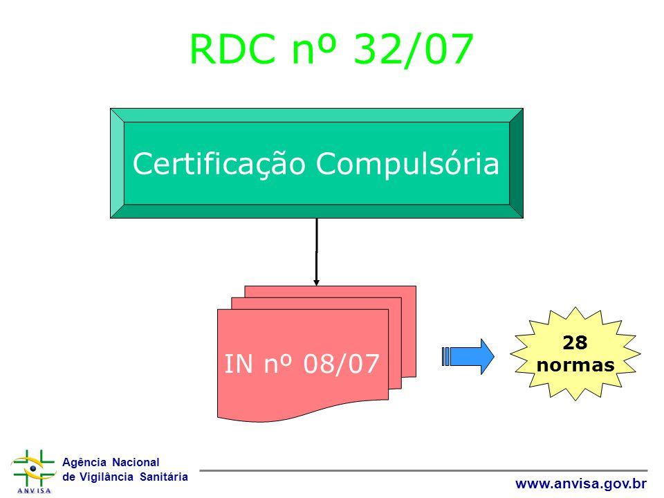 Agência Nacional de Vigilância Sanitária www.anvisa.gov.br RDC nº 32/07 Certificação Compulsória IN nº 08/07 28 normas