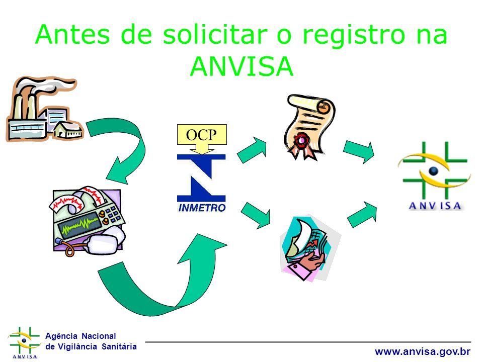 Agência Nacional de Vigilância Sanitária www.anvisa.gov.br Antes de solicitar o registro na ANVISA OCP OU