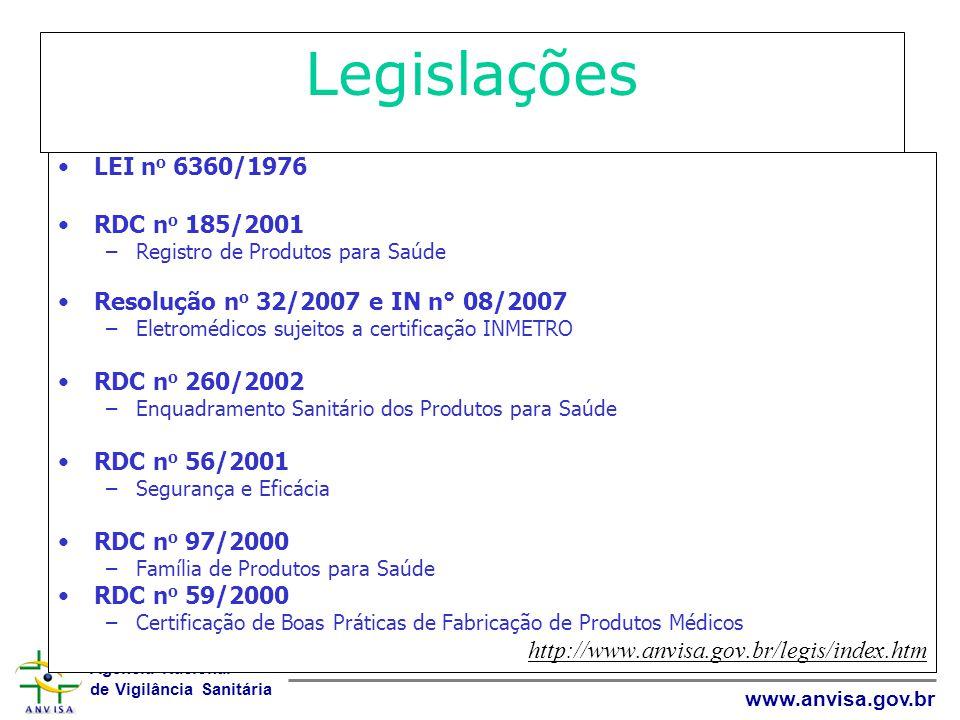 Agência Nacional de Vigilância Sanitária www.anvisa.gov.br Legislações LEI n o 6360/1976 RDC n o 185/2001 –Registro de Produtos para Saúde Resolução n