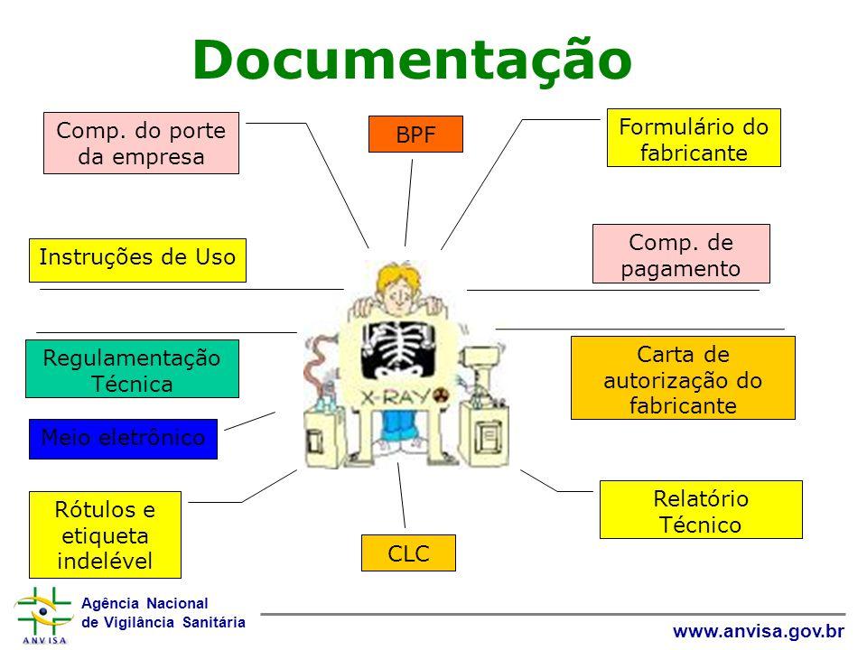 Agência Nacional de Vigilância Sanitária www.anvisa.gov.br Documentação Comp. do porte da empresa Formulário do fabricante BPF Comp. de pagamento Inst