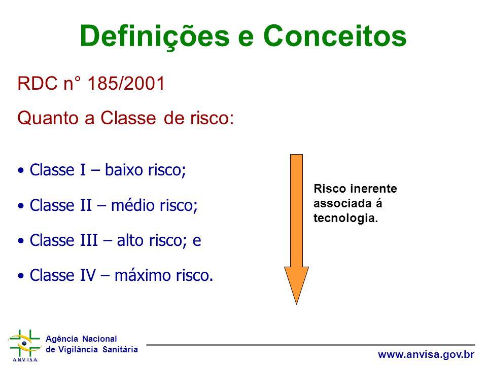 Agência Nacional de Vigilância Sanitária www.anvisa.gov.br Classe I – baixo risco; Classe II – médio risco; Classe III – alto risco; e Classe IV – máx