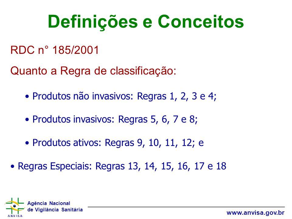 Agência Nacional de Vigilância Sanitária www.anvisa.gov.br Produtos não invasivos: Regras 1, 2, 3 e 4; Produtos invasivos: Regras 5, 6, 7 e 8; Produto