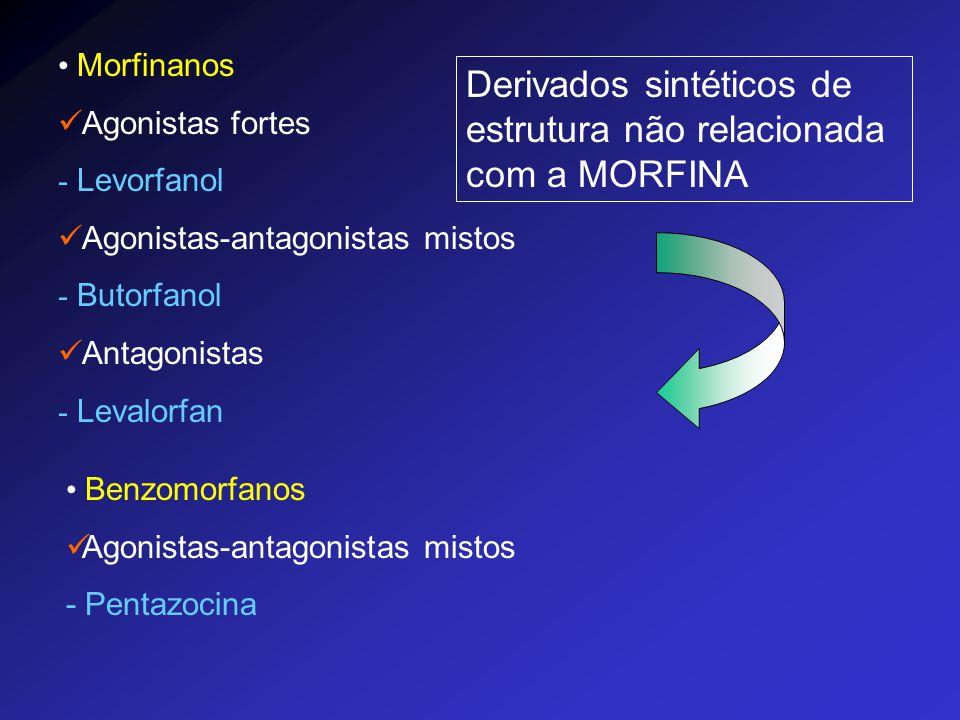 Morfinanos Agonistas fortes - Levorfanol Agonistas-antagonistas mistos - Butorfanol Antagonistas - Levalorfan Benzomorfanos Agonistas-antagonistas mis