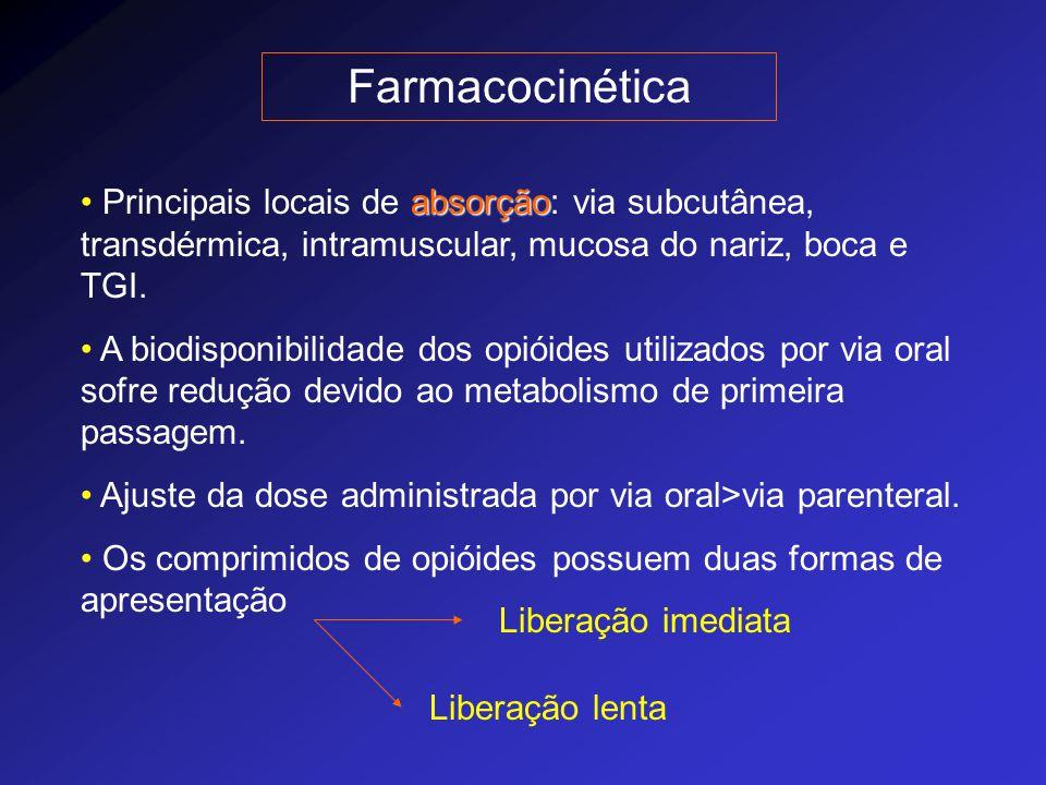 Farmacocinética absorção Principais locais de absorção: via subcutânea, transdérmica, intramuscular, mucosa do nariz, boca e TGI. A biodisponibilidade