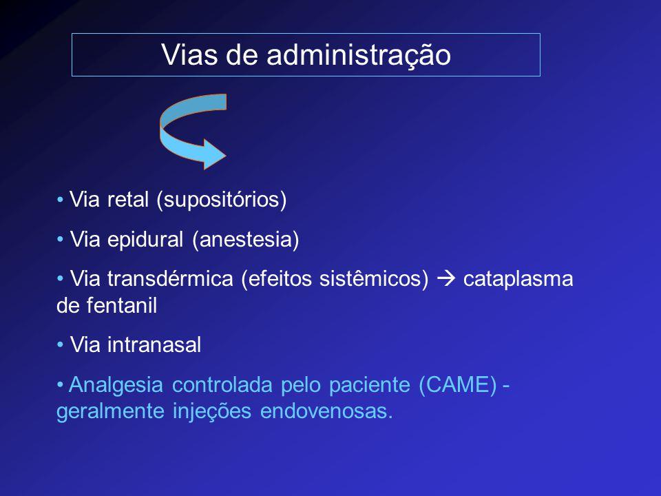 Vias de administração Via retal (supositórios) Via epidural (anestesia) Via transdérmica (efeitos sistêmicos)  cataplasma de fentanil Via intranasal