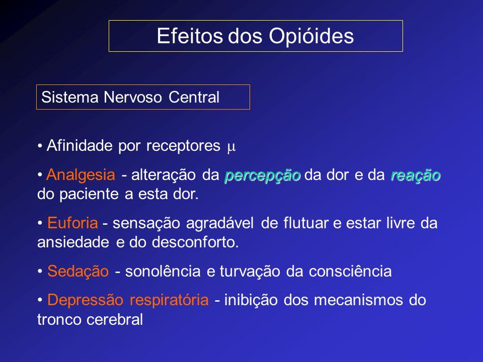 Efeitos dos Opióides Sistema Nervoso Central Afinidade por receptores  percepçãoreação Analgesia - alteração da percepção da dor e da reação do pacie