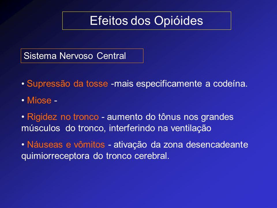 Efeitos dos Opióides Sistema Nervoso Central Supressão da tosse -mais especificamente a codeína. Miose - Rigidez no tronco - aumento do tônus nos gran