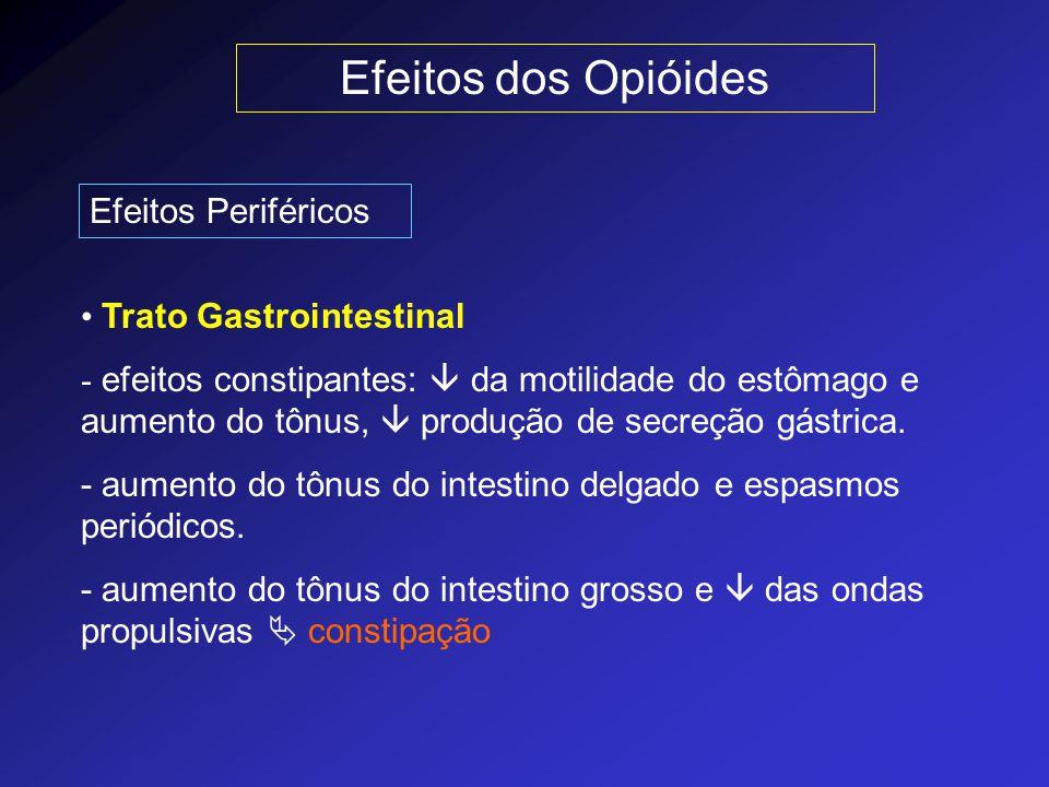 Efeitos dos Opióides Efeitos Periféricos Trato Gastrointestinal - efeitos constipantes:  da motilidade do estômago e aumento do tônus,  produção de