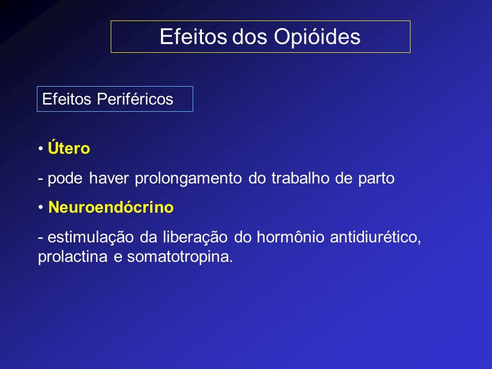 Efeitos dos Opióides Efeitos Periféricos Útero - pode haver prolongamento do trabalho de parto Neuroendócrino - estimulação da liberação do hormônio a