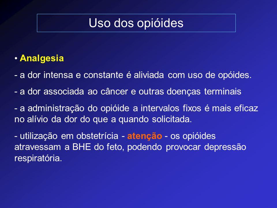 Uso dos opióides Analgesia - a dor intensa e constante é aliviada com uso de opóides. - a dor associada ao câncer e outras doenças terminais - a admin