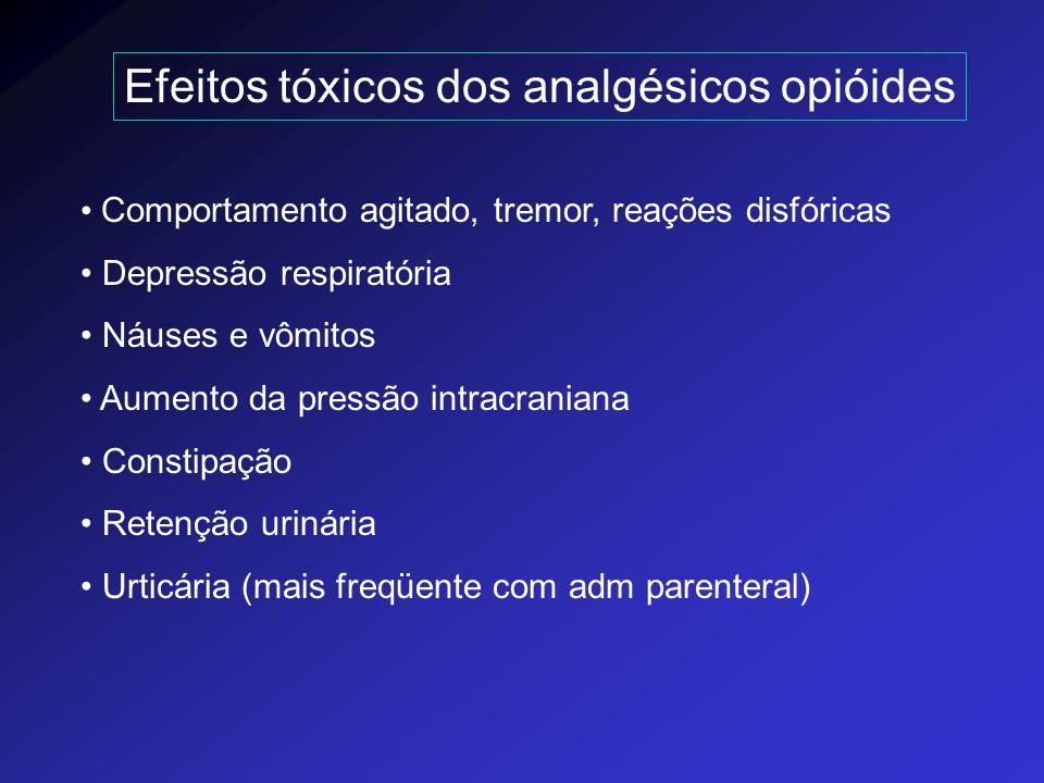 Efeitos tóxicos dos analgésicos opióides Comportamento agitado, tremor, reações disfóricas Depressão respiratória Náuses e vômitos Aumento da pressão