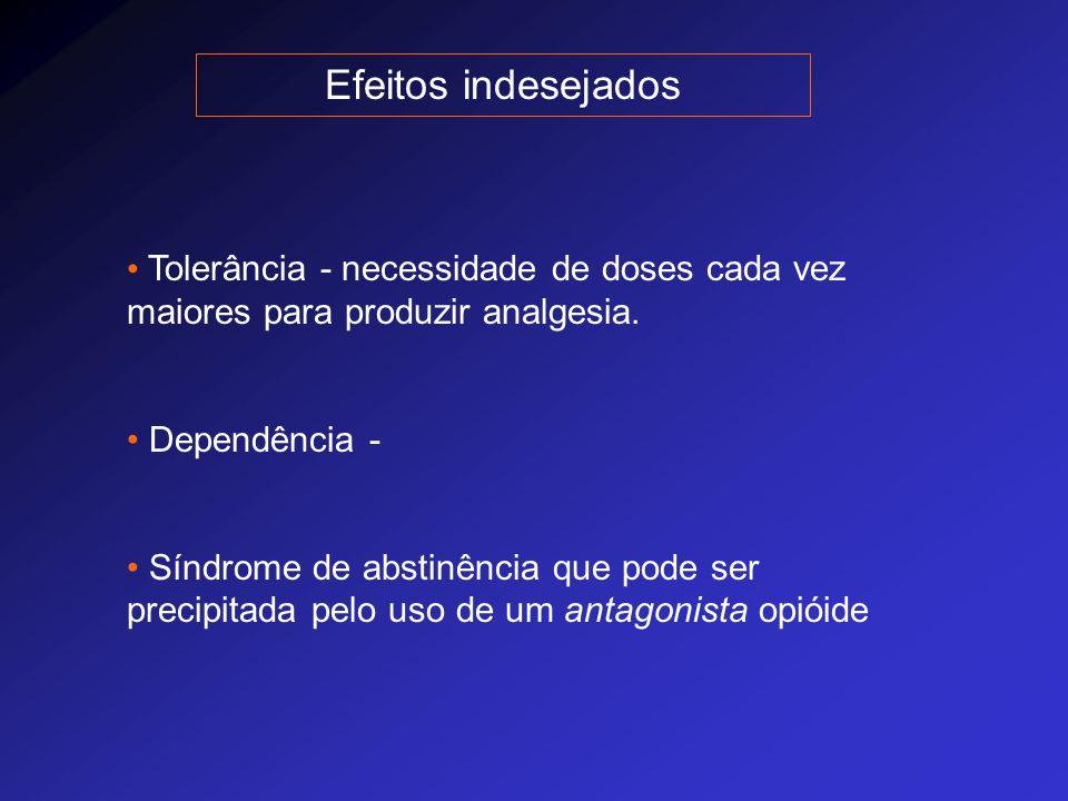 Efeitos indesejados Tolerância - necessidade de doses cada vez maiores para produzir analgesia. Dependência - Síndrome de abstinência que pode ser pre