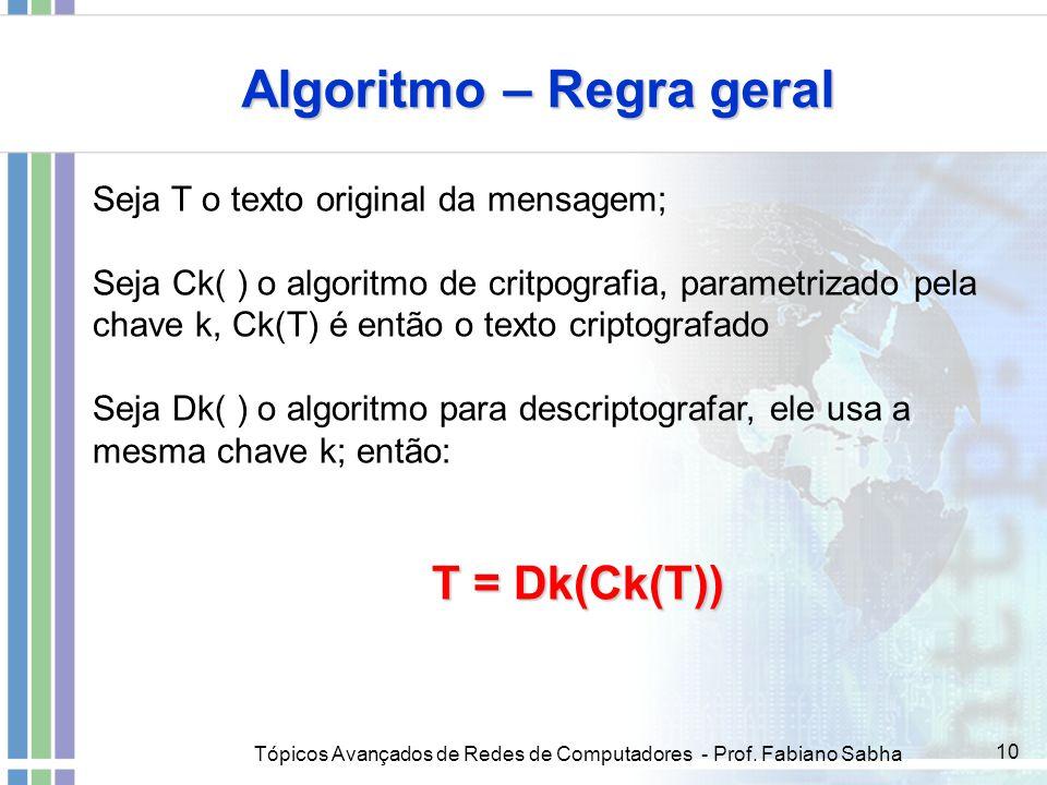 Tópicos Avançados de Redes de Computadores - Prof. Fabiano Sabha 10 Algoritmo – Regra geral Seja T o texto original da mensagem; Seja Ck( ) o algoritm