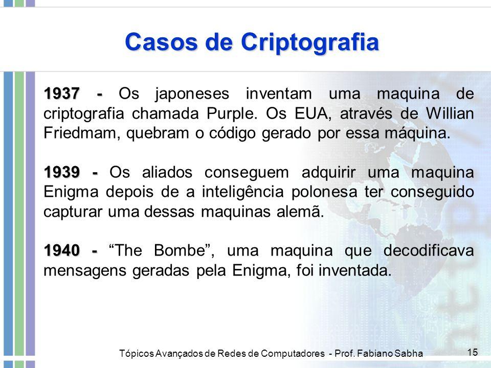Tópicos Avançados de Redes de Computadores - Prof. Fabiano Sabha 15 Casos de Criptografia 1937 - 1937 - Os japoneses inventam uma maquina de criptogra