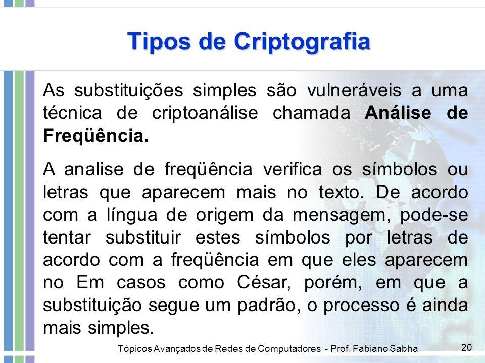 Tópicos Avançados de Redes de Computadores - Prof. Fabiano Sabha 20 Tipos de Criptografia As substituições simples são vulneráveis a uma técnica de cr
