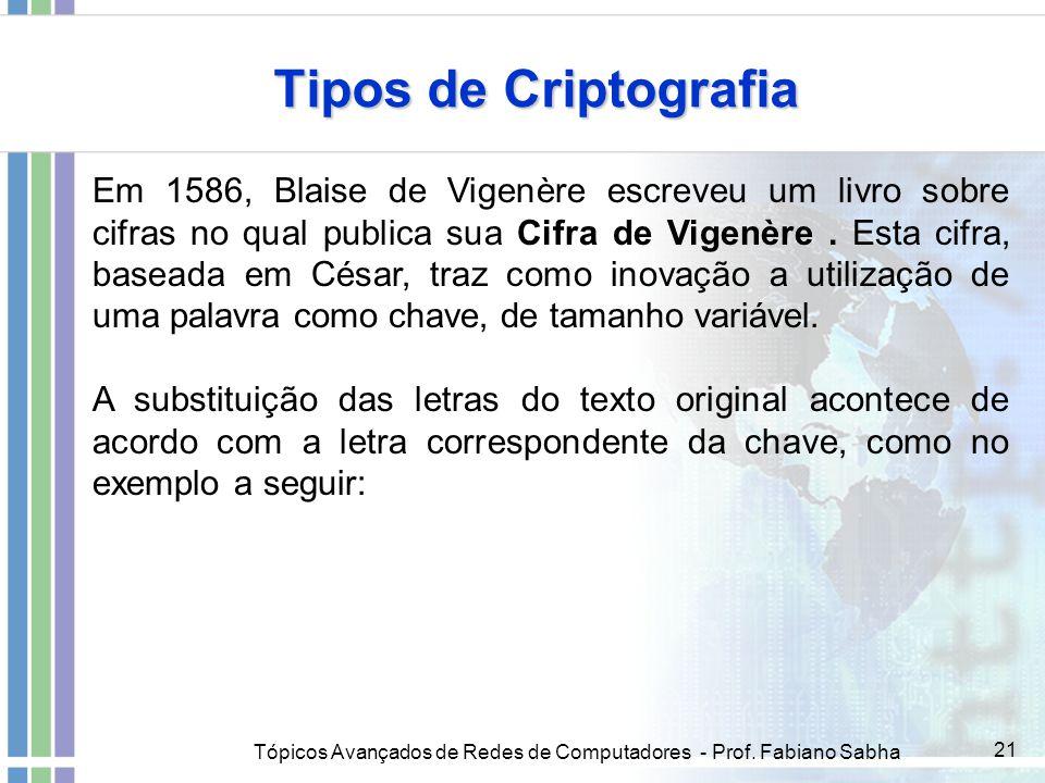 Tópicos Avançados de Redes de Computadores - Prof. Fabiano Sabha 21 Tipos de Criptografia Em 1586, Blaise de Vigenère escreveu um livro sobre cifras n