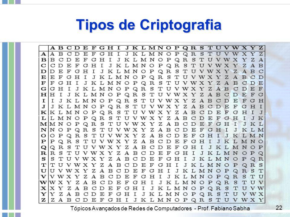 Tópicos Avançados de Redes de Computadores - Prof. Fabiano Sabha 22 Tipos de Criptografia