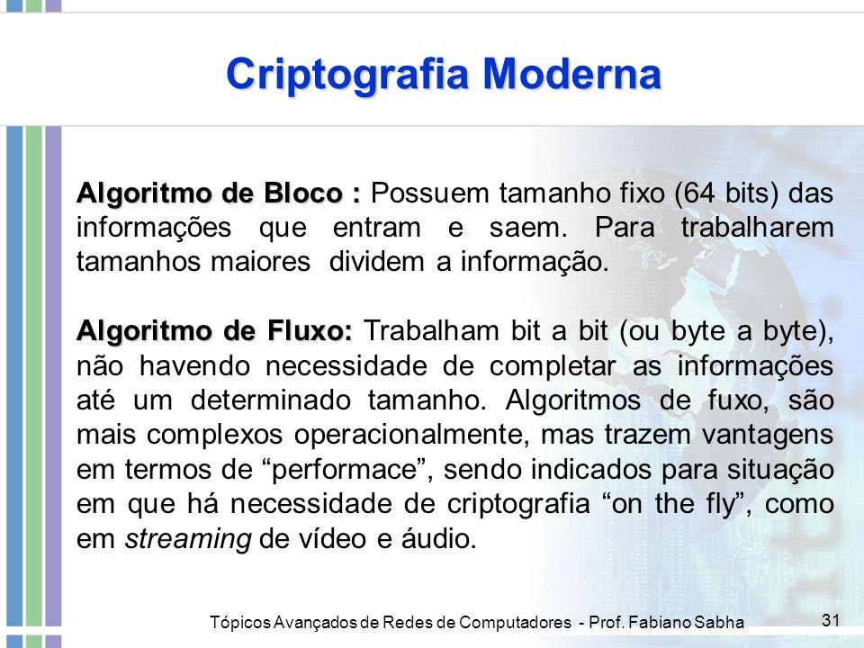 Tópicos Avançados de Redes de Computadores - Prof. Fabiano Sabha 31 Criptografia Moderna Algoritmo de Bloco : Algoritmo de Bloco : Possuem tamanho fix