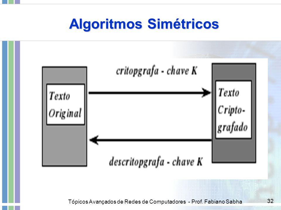 Tópicos Avançados de Redes de Computadores - Prof. Fabiano Sabha 32 Algoritmos Simétricos