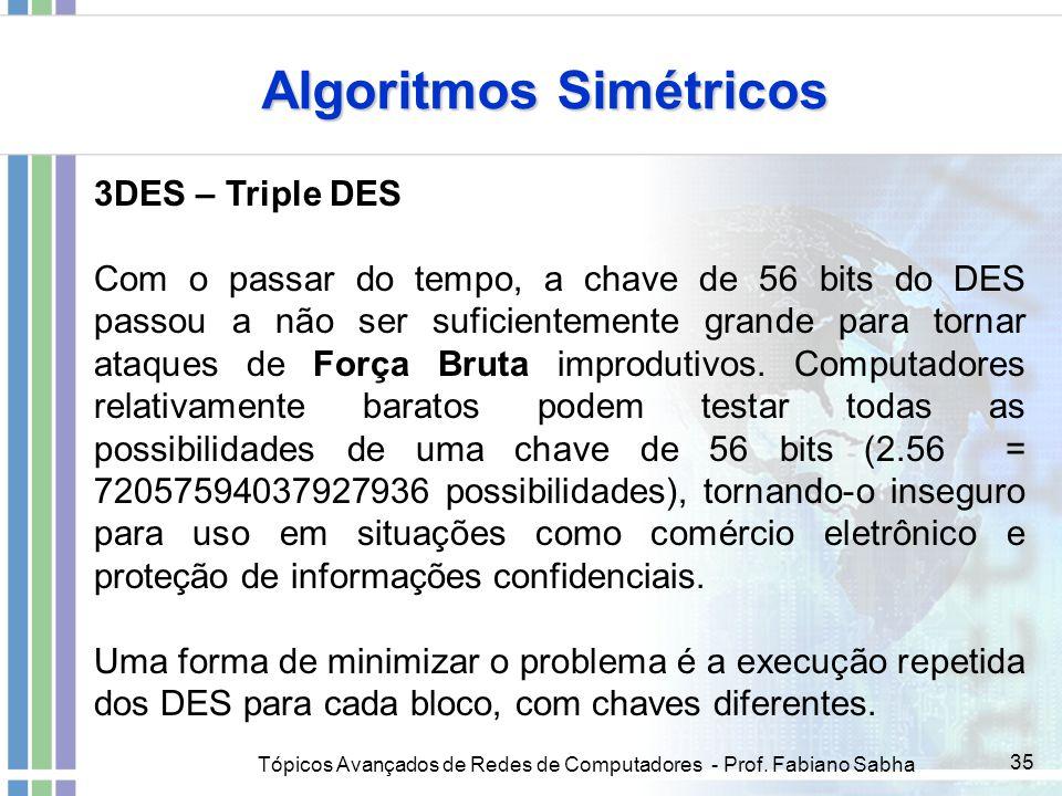 Tópicos Avançados de Redes de Computadores - Prof. Fabiano Sabha 35 Algoritmos Simétricos 3DES – Triple DES Com o passar do tempo, a chave de 56 bits