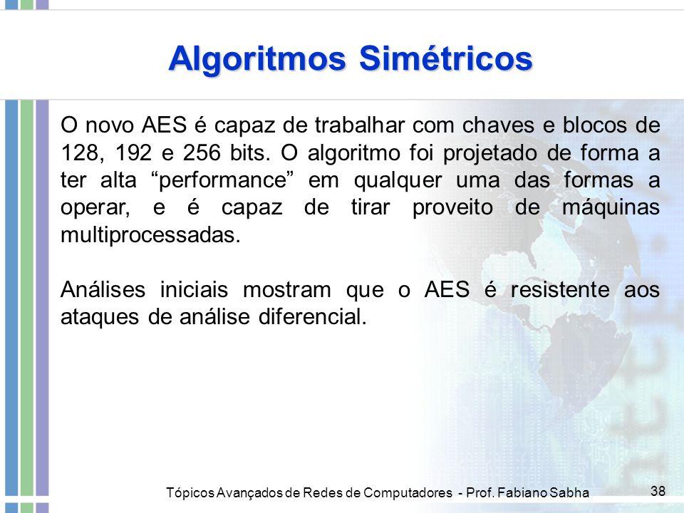 Tópicos Avançados de Redes de Computadores - Prof. Fabiano Sabha 38 Algoritmos Simétricos O novo AES é capaz de trabalhar com chaves e blocos de 128,