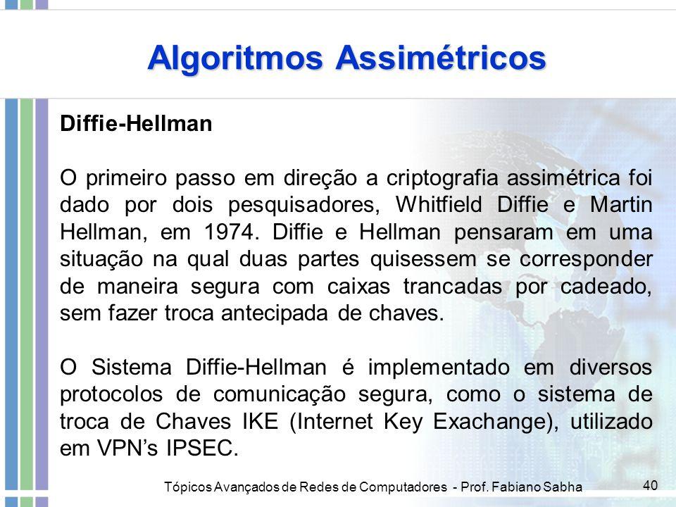 Tópicos Avançados de Redes de Computadores - Prof. Fabiano Sabha 40 Algoritmos Assimétricos Diffie-Hellman O primeiro passo em direção a criptografia