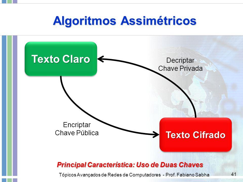 Tópicos Avançados de Redes de Computadores - Prof. Fabiano Sabha 41 Algoritmos Assimétricos Texto Claro Texto Cifrado Decriptar Chave Privada Encripta