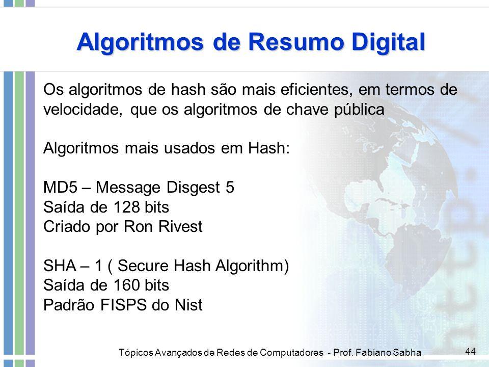 Tópicos Avançados de Redes de Computadores - Prof. Fabiano Sabha 44 Algoritmos de Resumo Digital Os algoritmos de hash são mais eficientes, em termos
