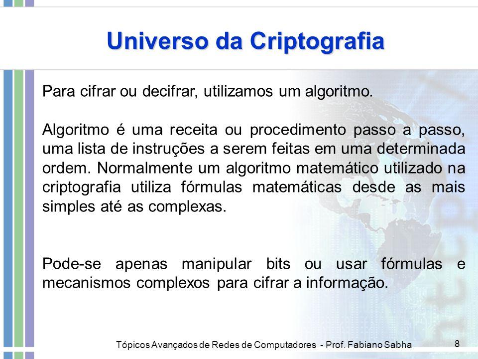 Tópicos Avançados de Redes de Computadores - Prof. Fabiano Sabha 8 Para cifrar ou decifrar, utilizamos um algoritmo. Algoritmo é uma receita ou proced